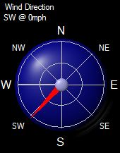 2 Wind Direction